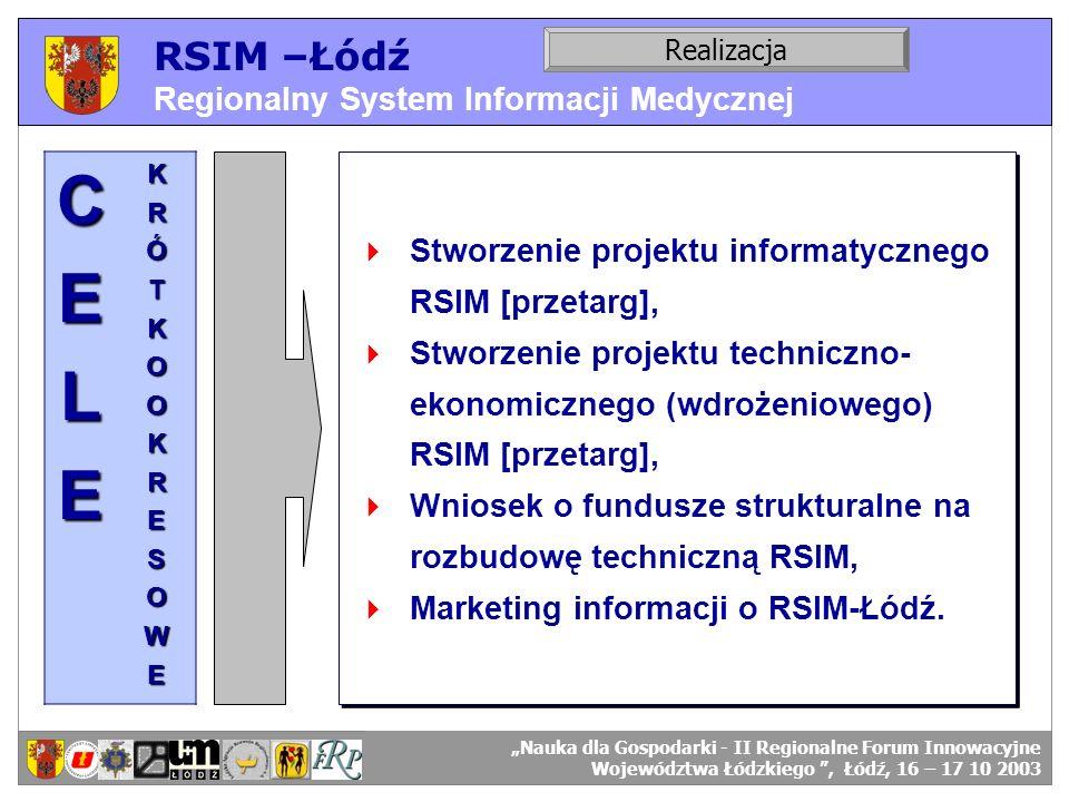C E L RSIM –Łódź Regionalny System Informacji Medycznej