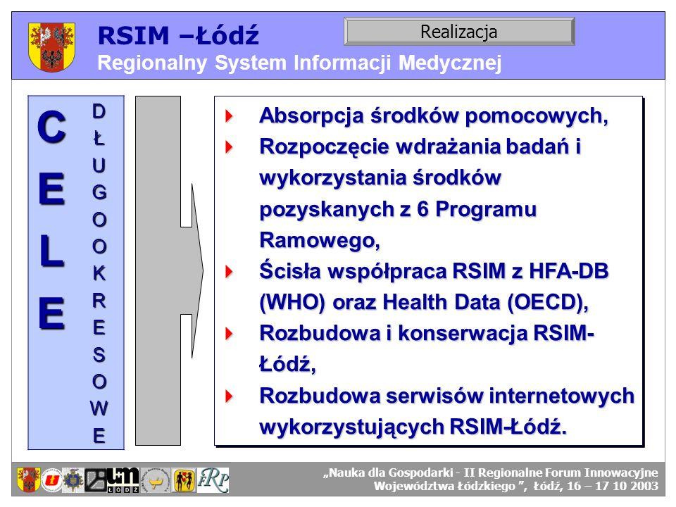 C E L RSIM –Łódź Absorpcja środków pomocowych,