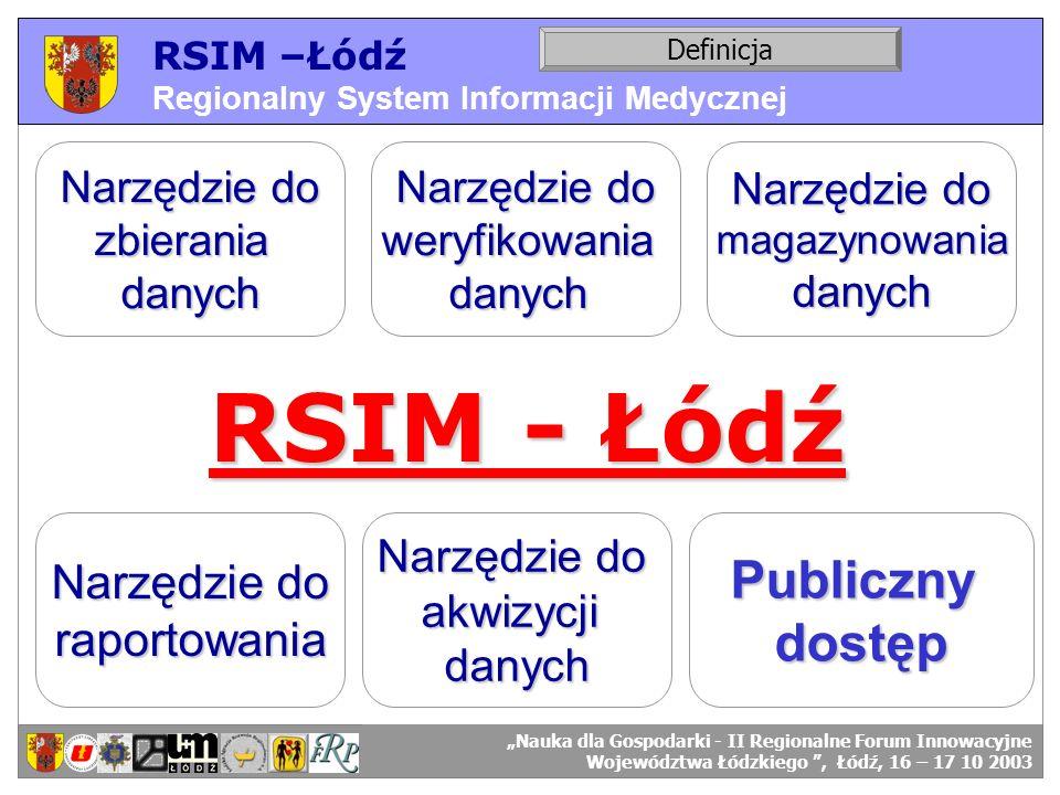 RSIM - Łódź Publiczny dostęp Narzędzie do raportowania Narzędzie do