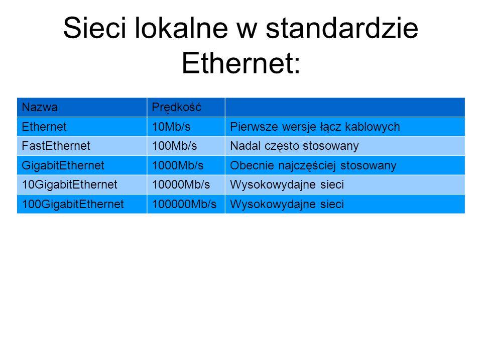 Sieci lokalne w standardzie Ethernet: