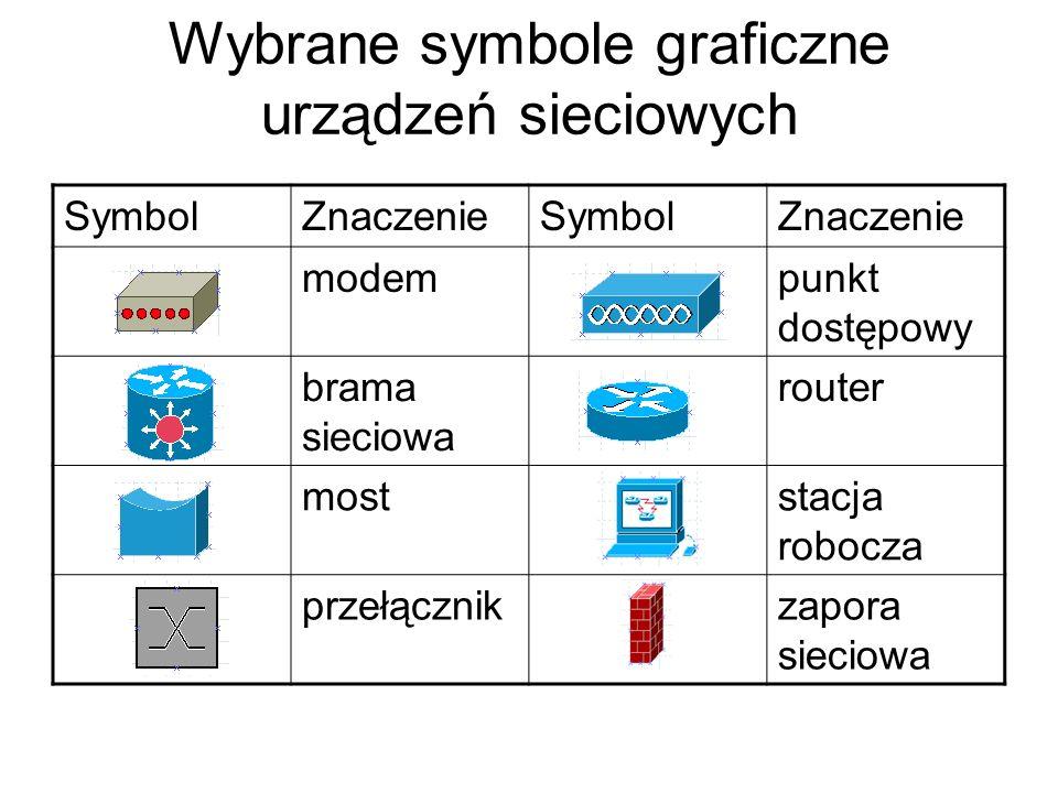 Wybrane symbole graficzne urządzeń sieciowych