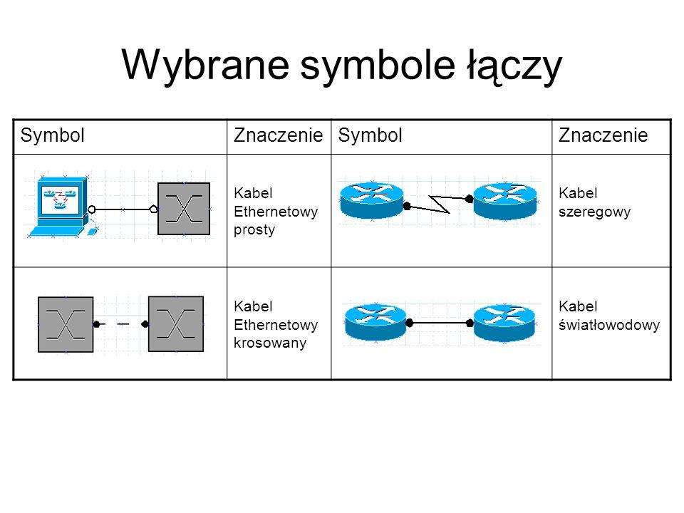 Wybrane symbole łączy Symbol Znaczenie Kabel Ethernetowy prosty
