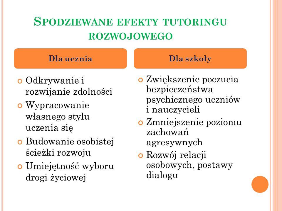 Spodziewane efekty tutoringu rozwojowego