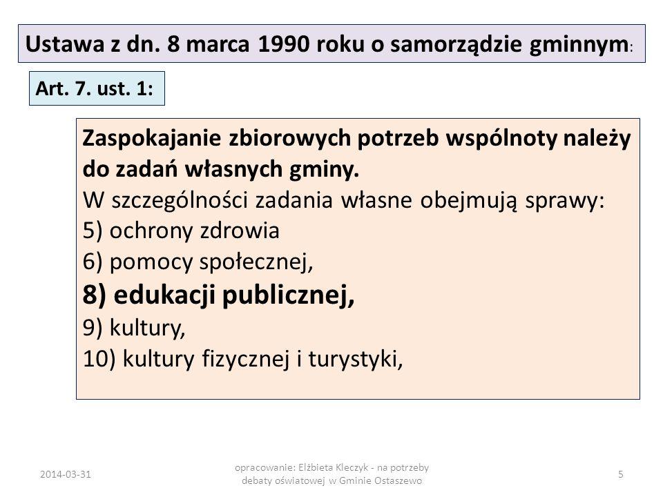 Ustawa z dn. 8 marca 1990 roku o samorządzie gminnym: