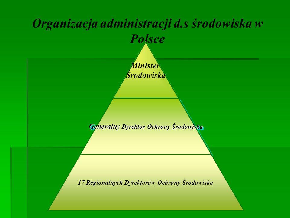 Organizacja administracji d.s środowiska w Polsce