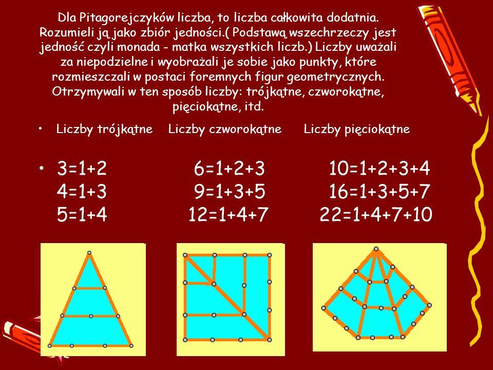 Dla Pitagorejczyków liczba, to liczba całkowita dodatnia