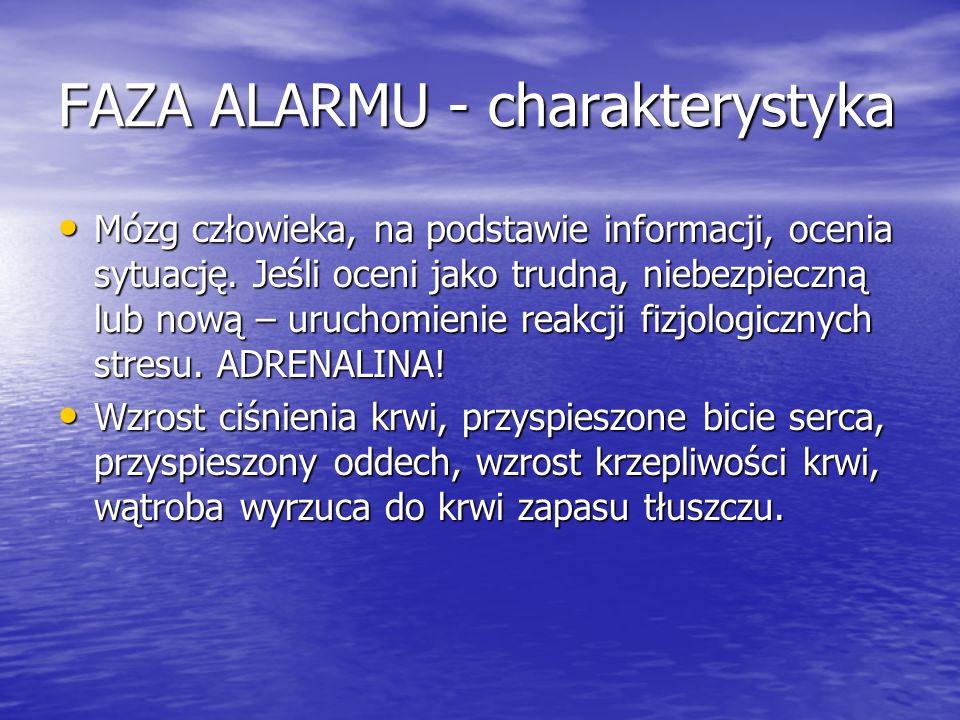 FAZA ALARMU - charakterystyka