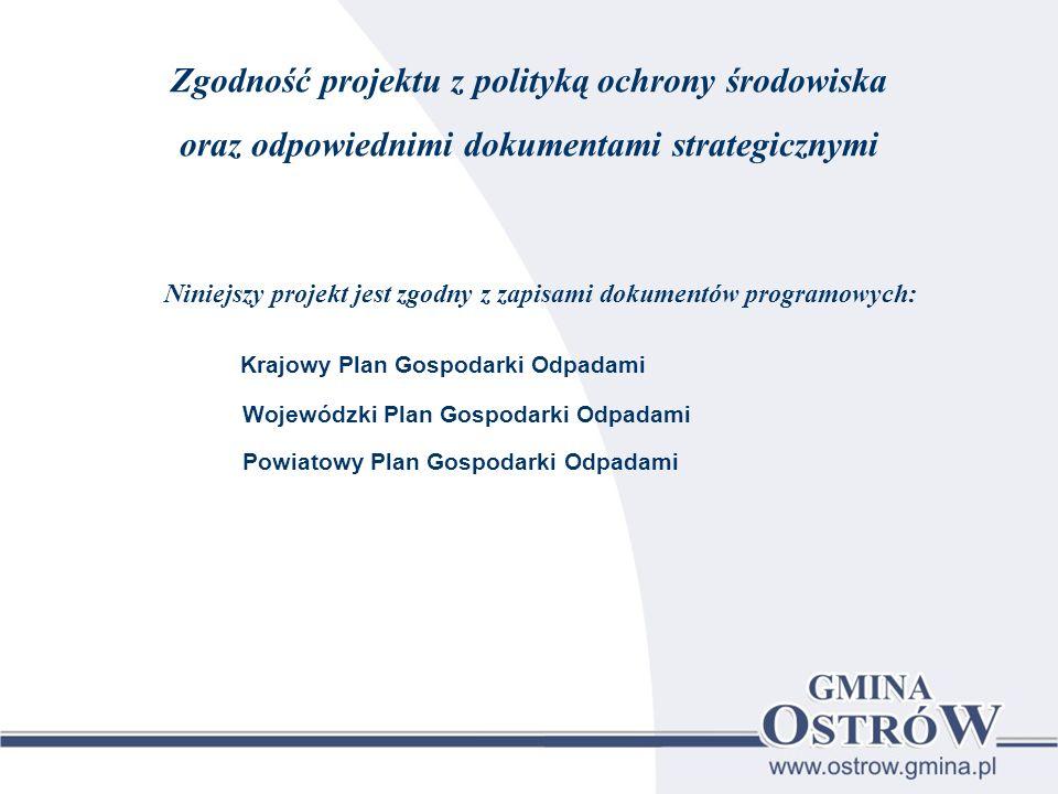 Zgodność projektu z polityką ochrony środowiska