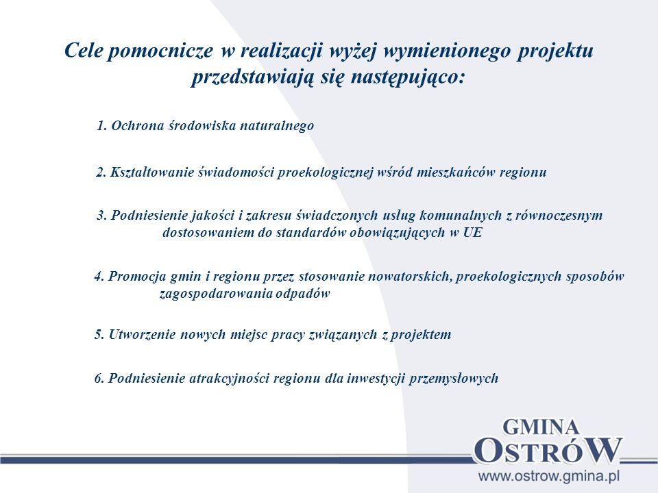 Cele pomocnicze w realizacji wyżej wymienionego projektu przedstawiają się następująco: