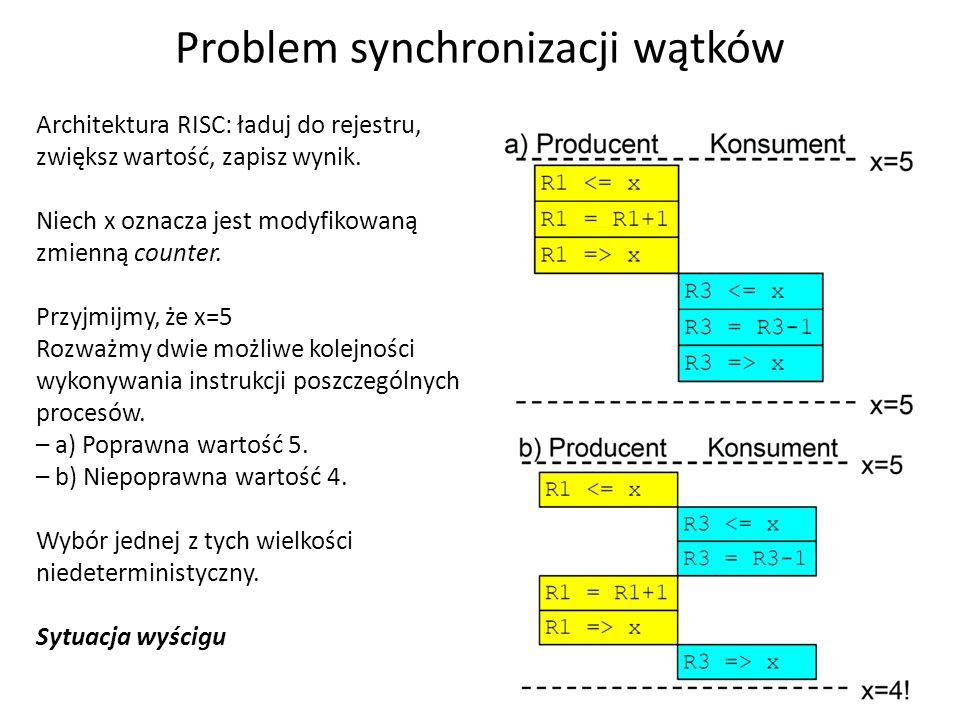 Problem synchronizacji wątków