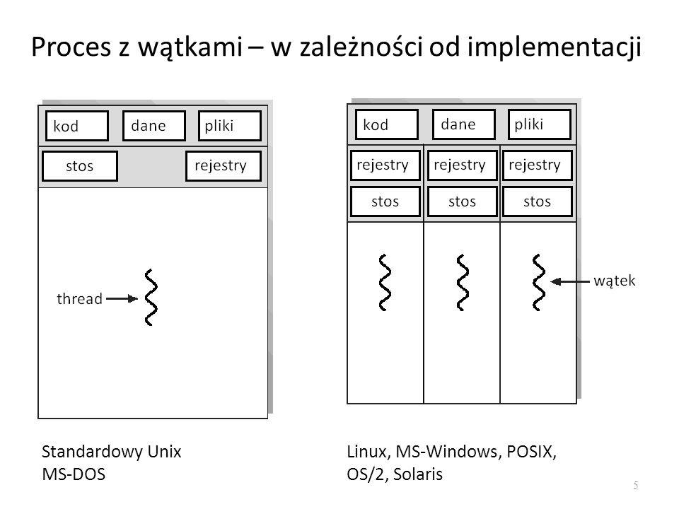 Proces z wątkami – w zależności od implementacji
