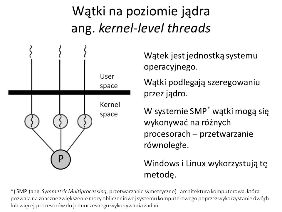Wątki na poziomie jądra ang. kernel-level threads