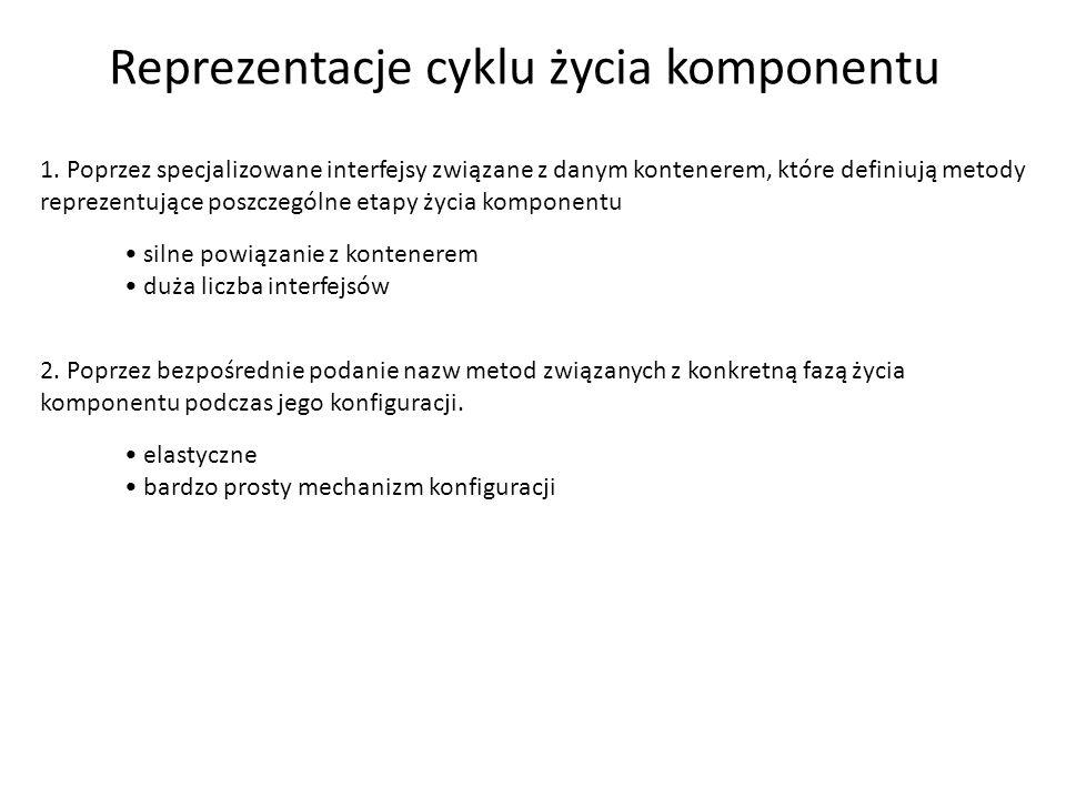 Reprezentacje cyklu życia komponentu