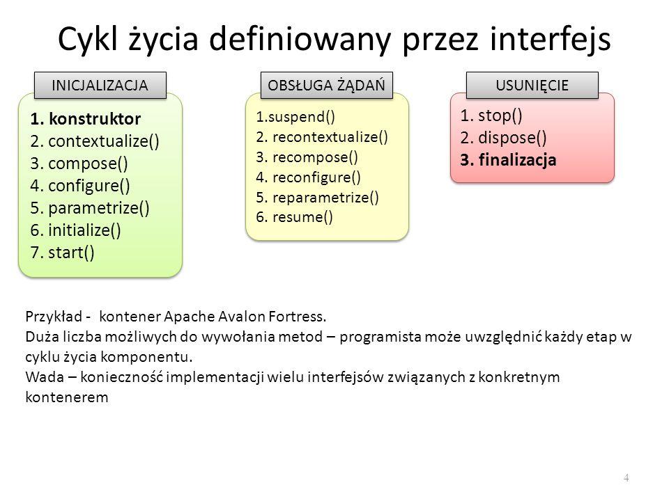 Cykl życia definiowany przez interfejs