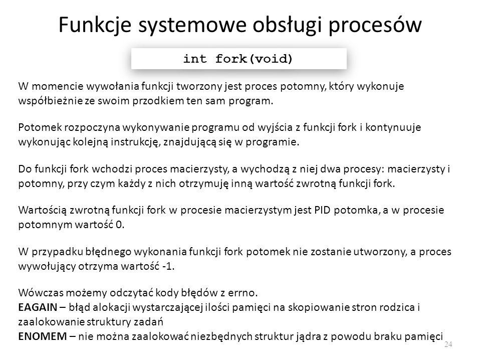 Funkcje systemowe obsługi procesów