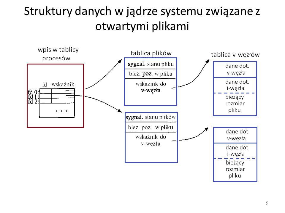 Struktury danych w jądrze systemu związane z otwartymi plikami