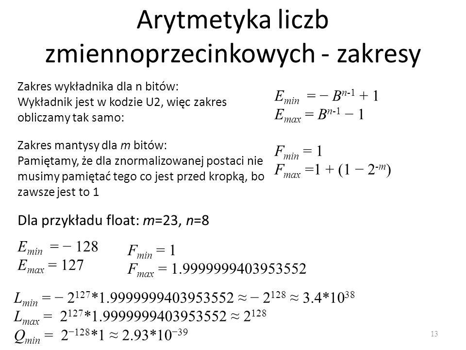 Arytmetyka liczb zmiennoprzecinkowych - zakresy