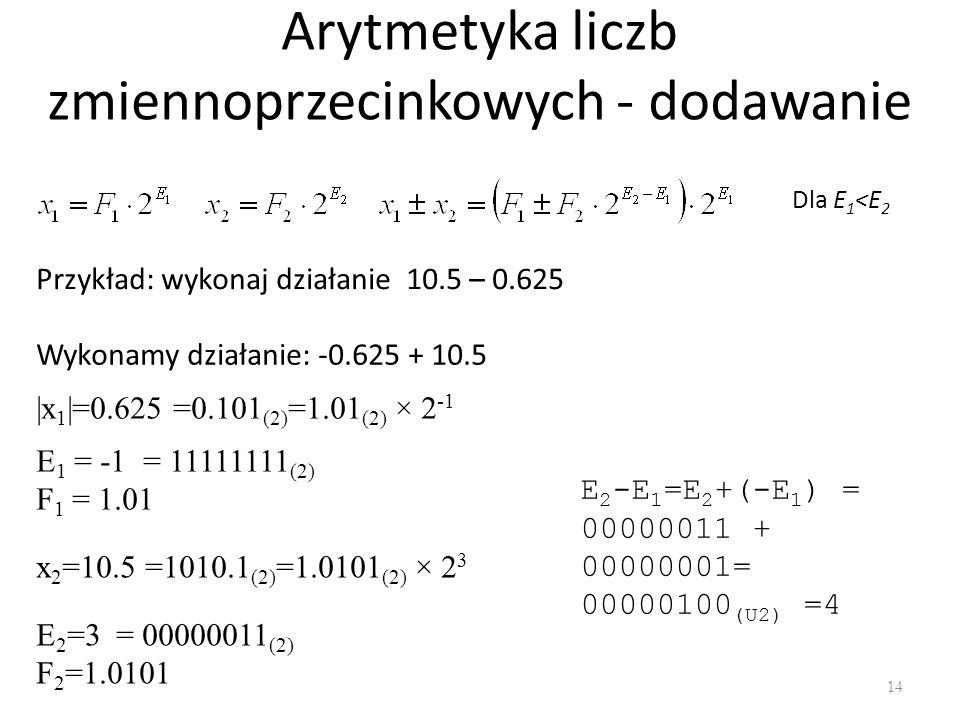 Arytmetyka liczb zmiennoprzecinkowych - dodawanie