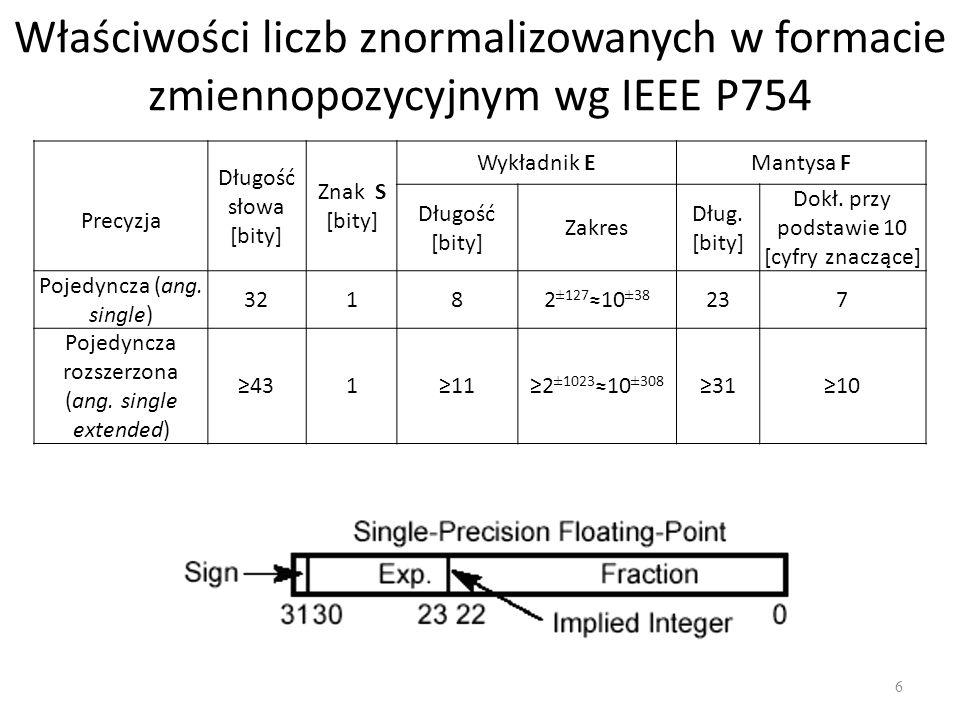 Właściwości liczb znormalizowanych w formacie zmiennopozycyjnym wg IEEE P754