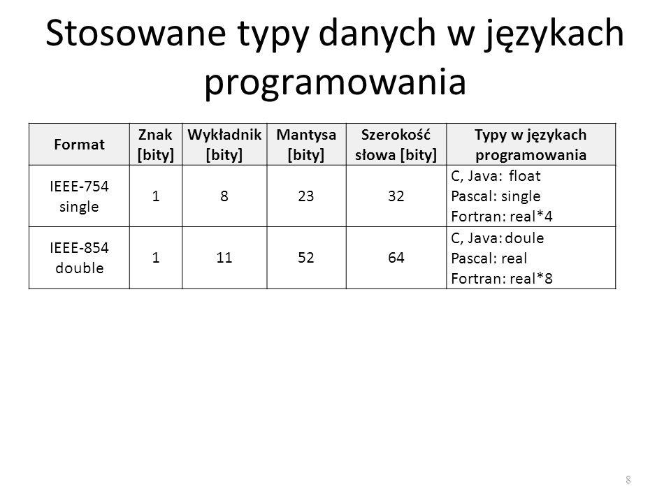 Stosowane typy danych w językach programowania