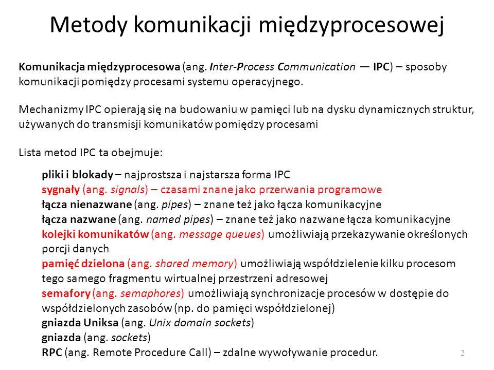 Metody komunikacji międzyprocesowej