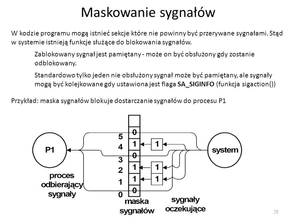 Maskowanie sygnałów