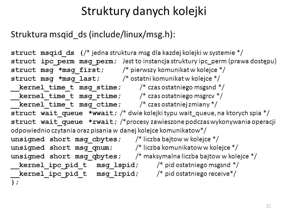 Struktury danych kolejki