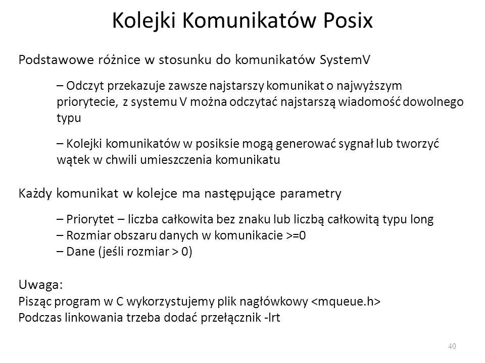 Kolejki Komunikatów Posix