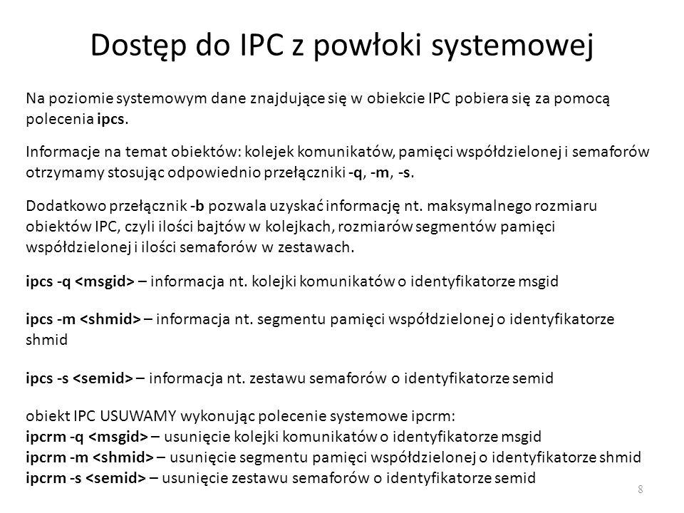 Dostęp do IPC z powłoki systemowej