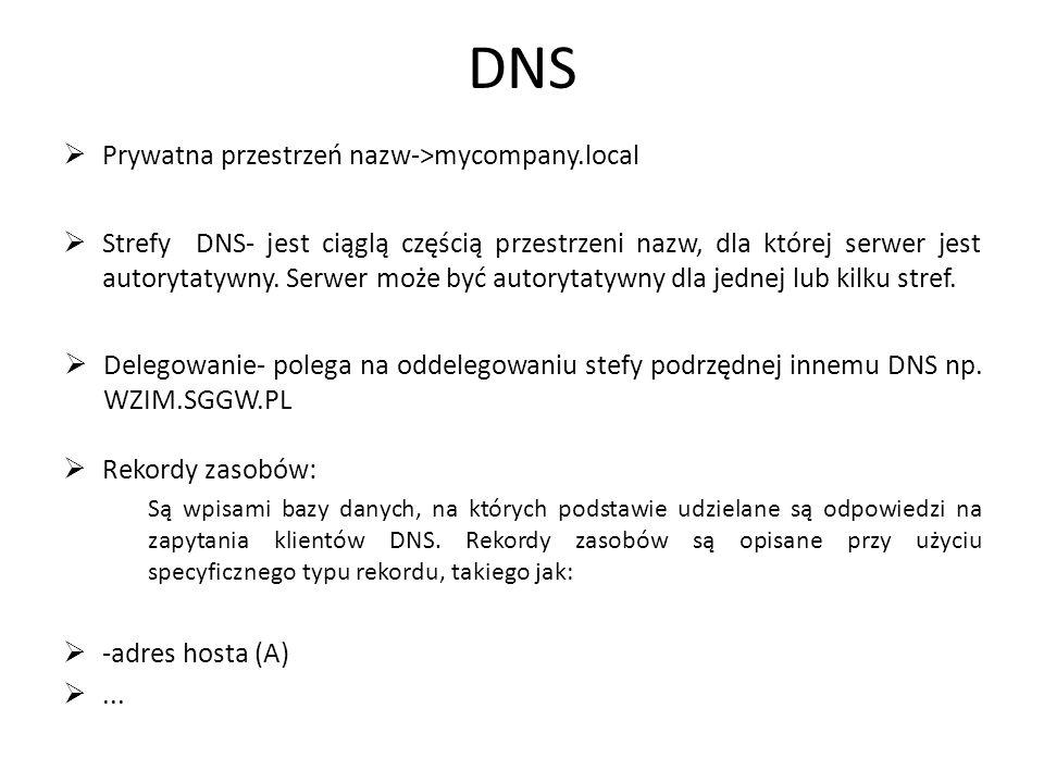 DNS Prywatna przestrzeń nazw->mycompany.local