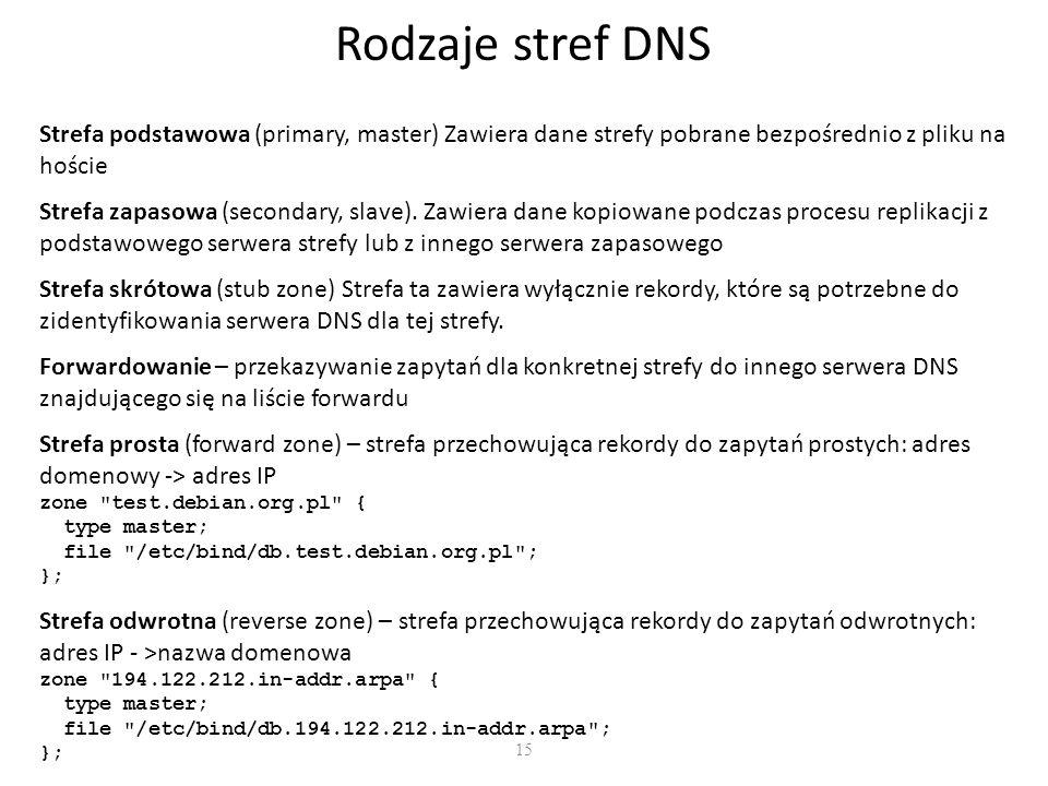 Rodzaje stref DNS Strefa podstawowa (primary, master) Zawiera dane strefy pobrane bezpośrednio z pliku na hoście.
