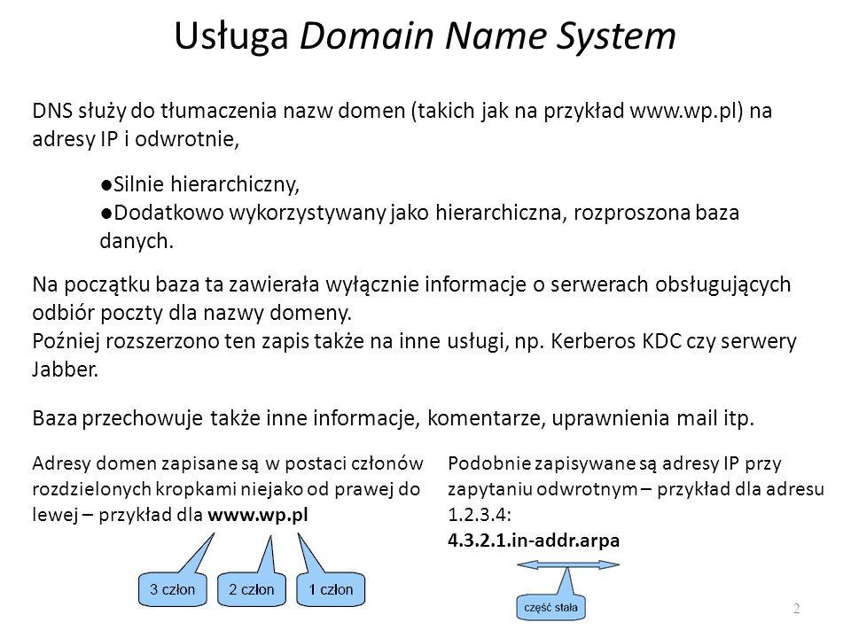 Usługa Domain Name System