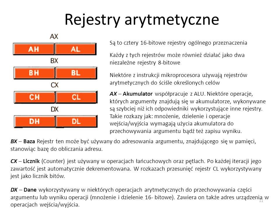 Rejestry arytmetyczne