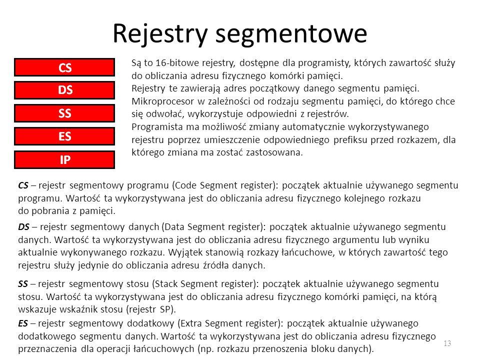 Rejestry segmentowe Są to 16-bitowe rejestry, dostępne dla programisty, których zawartość służy do obliczania adresu fizycznego komórki pamięci.