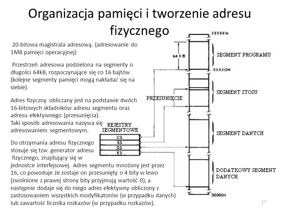 Organizacja pamięci i tworzenie adresu fizycznego