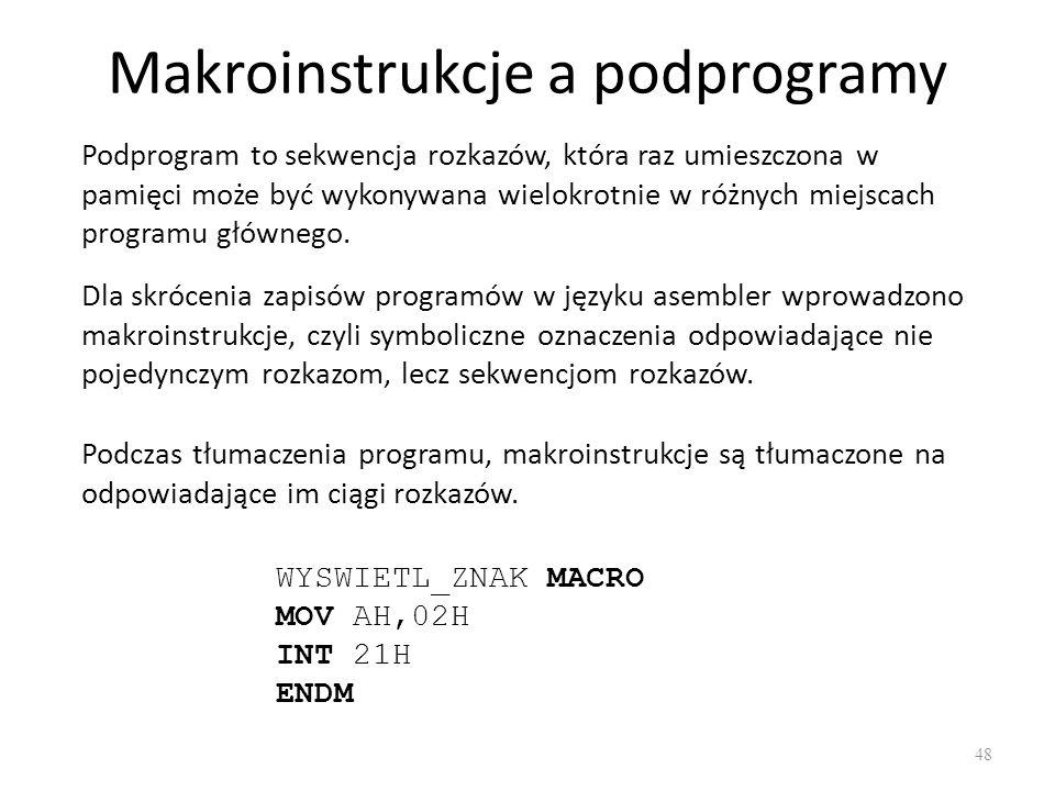 Makroinstrukcje a podprogramy