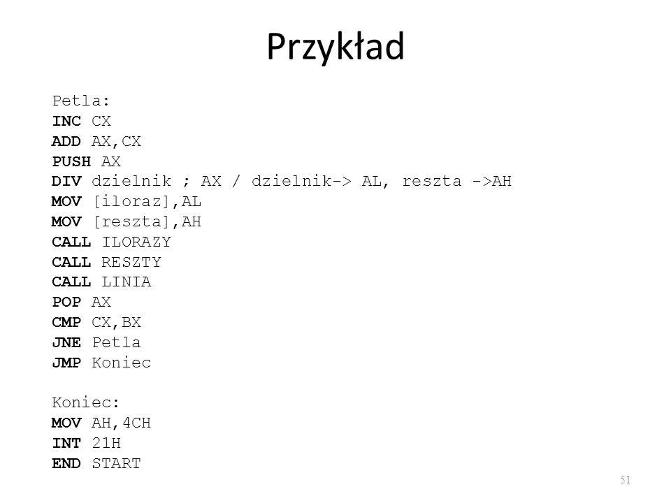 Przykład Petla: INC CX ADD AX,CX PUSH AX