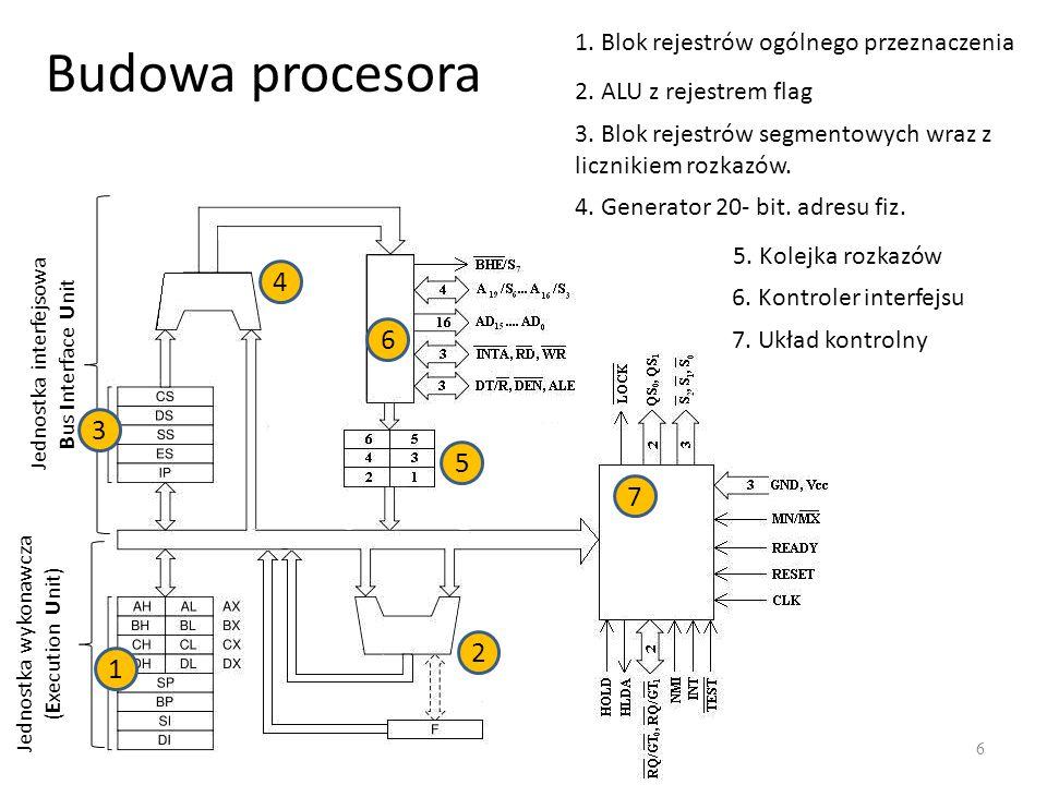 Budowa procesora 1. Blok rejestrów ogólnego przeznaczenia. 2. ALU z rejestrem flag. 3. Blok rejestrów segmentowych wraz z licznikiem rozkazów.