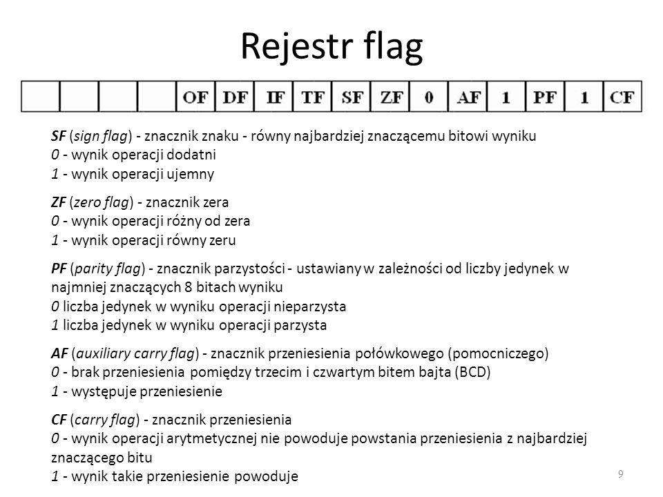 Rejestr flag SF (sign flag) - znacznik znaku - równy najbardziej znaczącemu bitowi wyniku. 0 - wynik operacji dodatni.