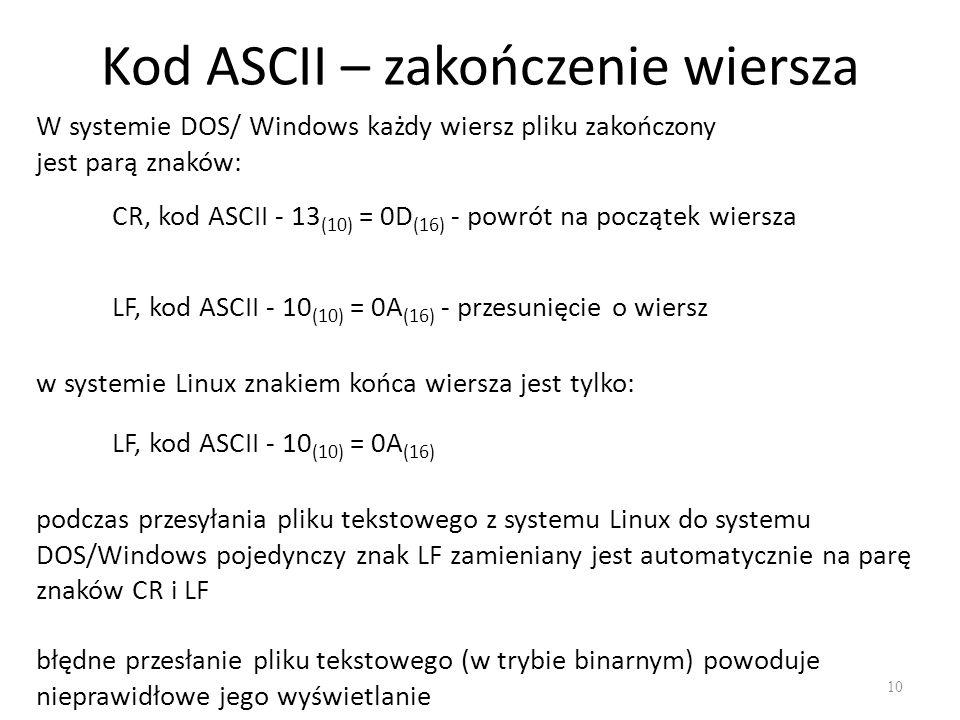 Kod ASCII – zakończenie wiersza