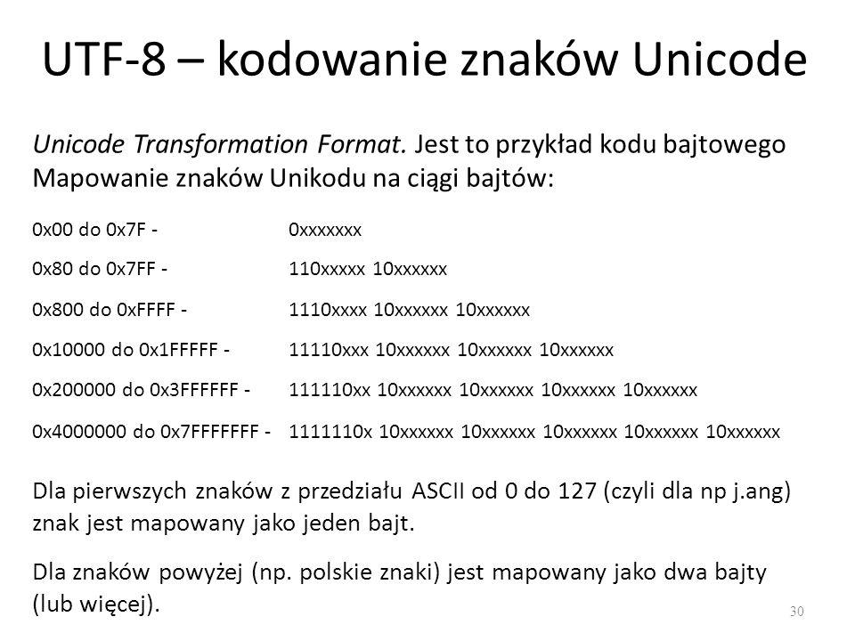 UTF-8 – kodowanie znaków Unicode