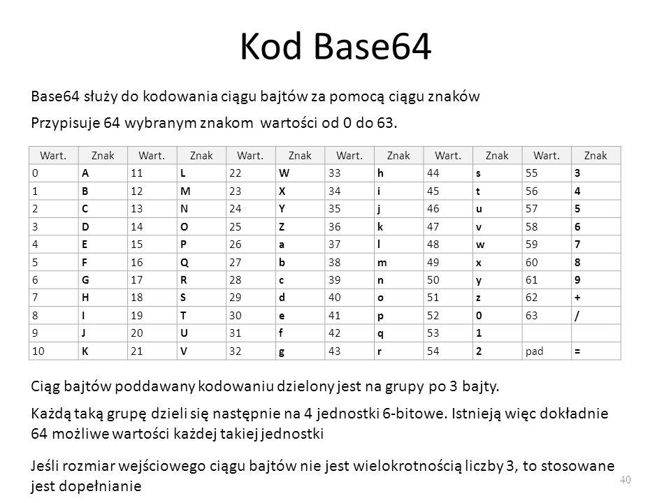 Kod Base64 Base64 służy do kodowania ciągu bajtów za pomocą ciągu znaków. Przypisuje 64 wybranym znakom wartości od 0 do 63.