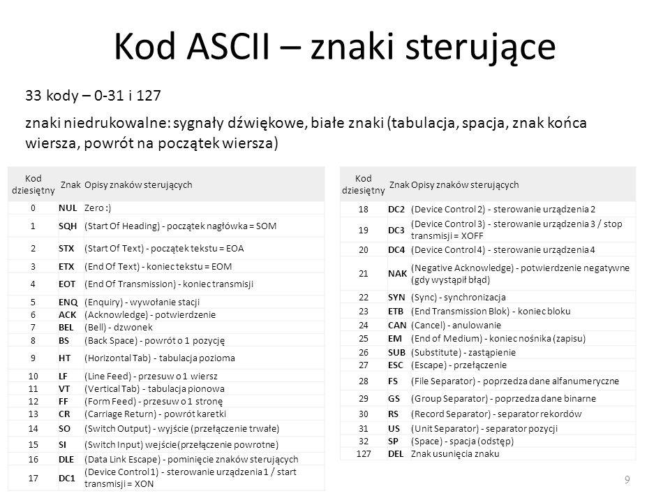 Kod ASCII – znaki sterujące