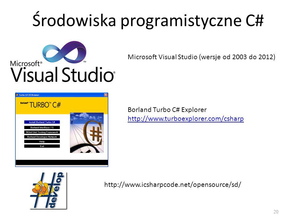 Środowiska programistyczne C#