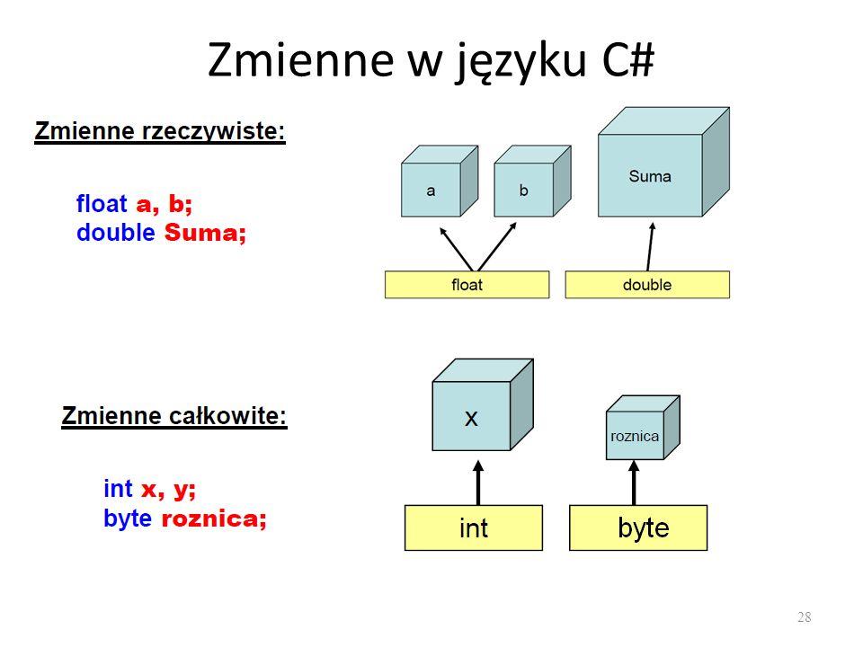 Zmienne w języku C#