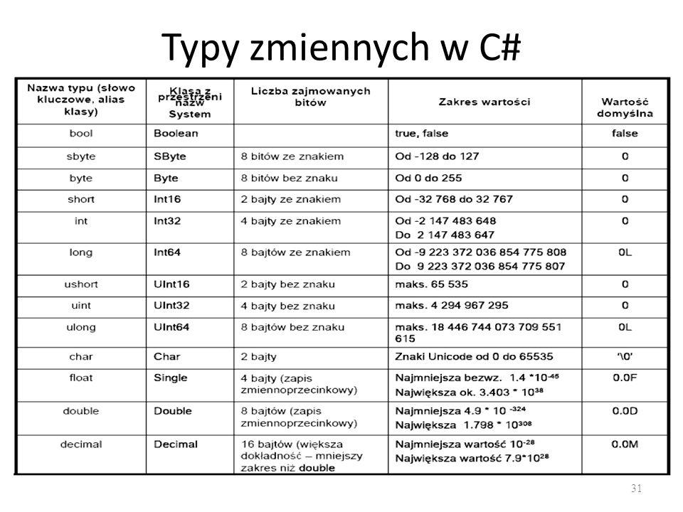 Typy zmiennych w C#