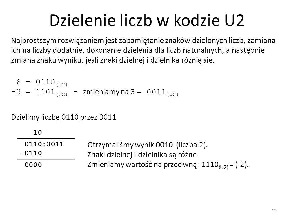 Dzielenie liczb w kodzie U2
