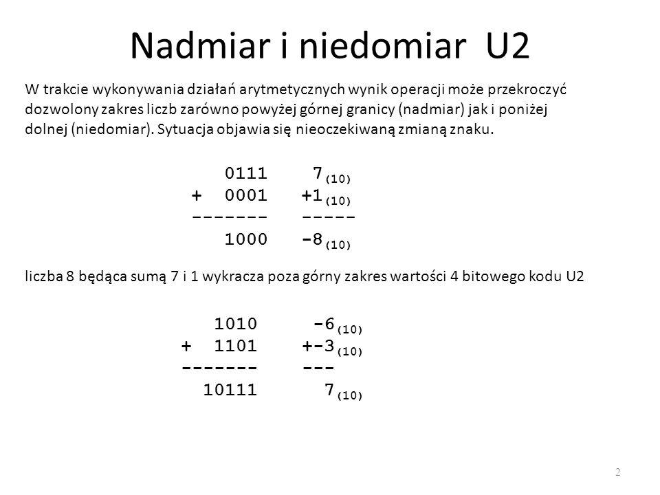 Nadmiar i niedomiar U2 0111 7(10) + 0001 +1(10) ------- -----