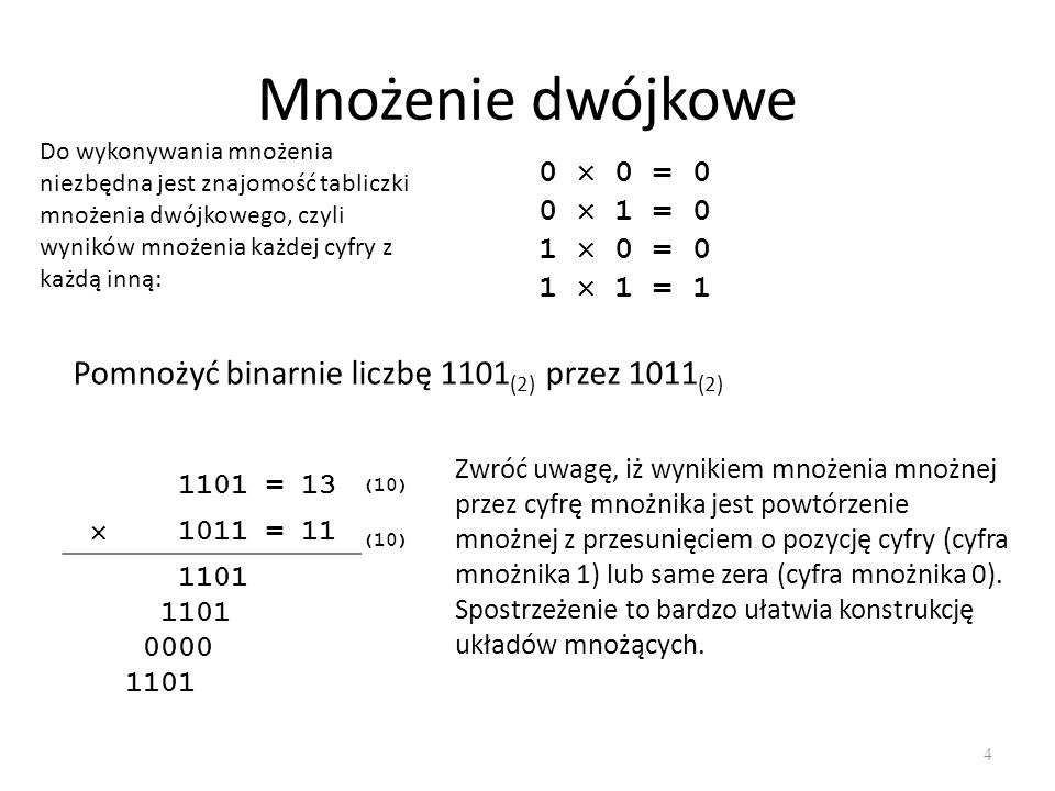 Mnożenie dwójkowe Pomnożyć binarnie liczbę 1101(2) przez 1011(2)