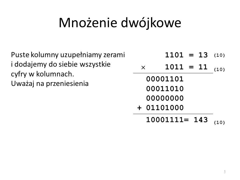 Mnożenie dwójkowe Puste kolumny uzupełniamy zerami i dodajemy do siebie wszystkie cyfry w kolumnach.